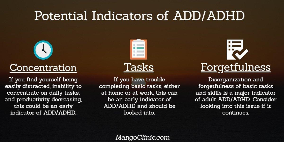 Symptoms of ADD/ADHD