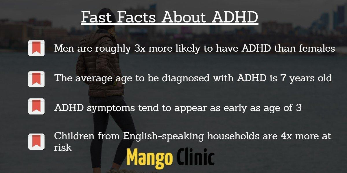 Fast Facts About ADHD -Mango Clinic