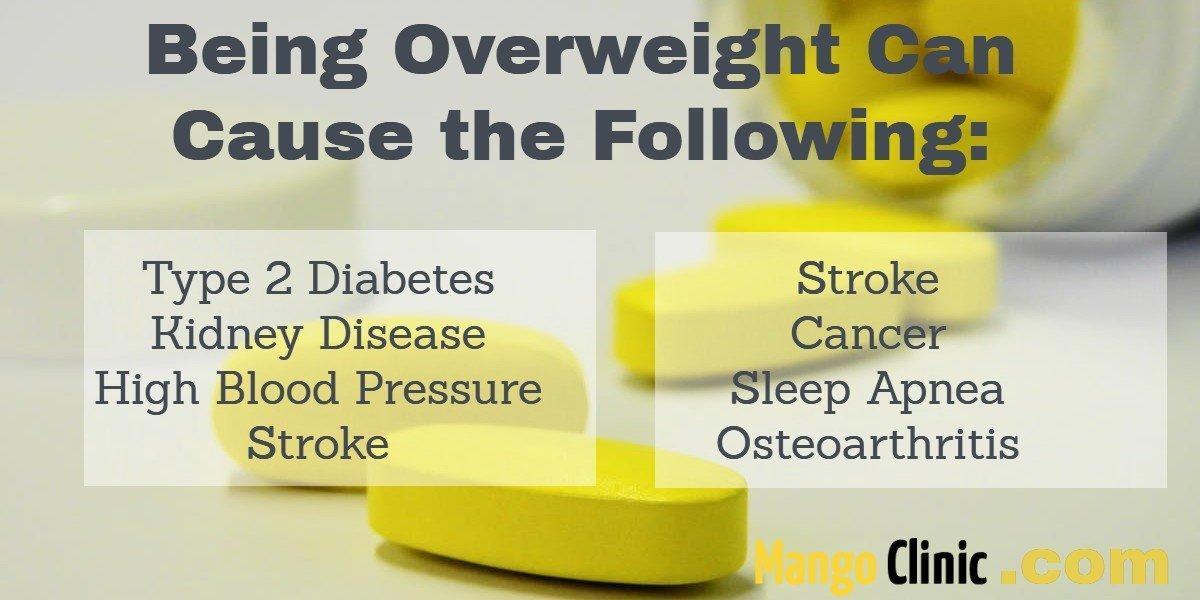 Diseases Related to Being Overweight in Miami