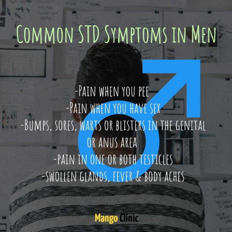 Common STD Symptoms in Men