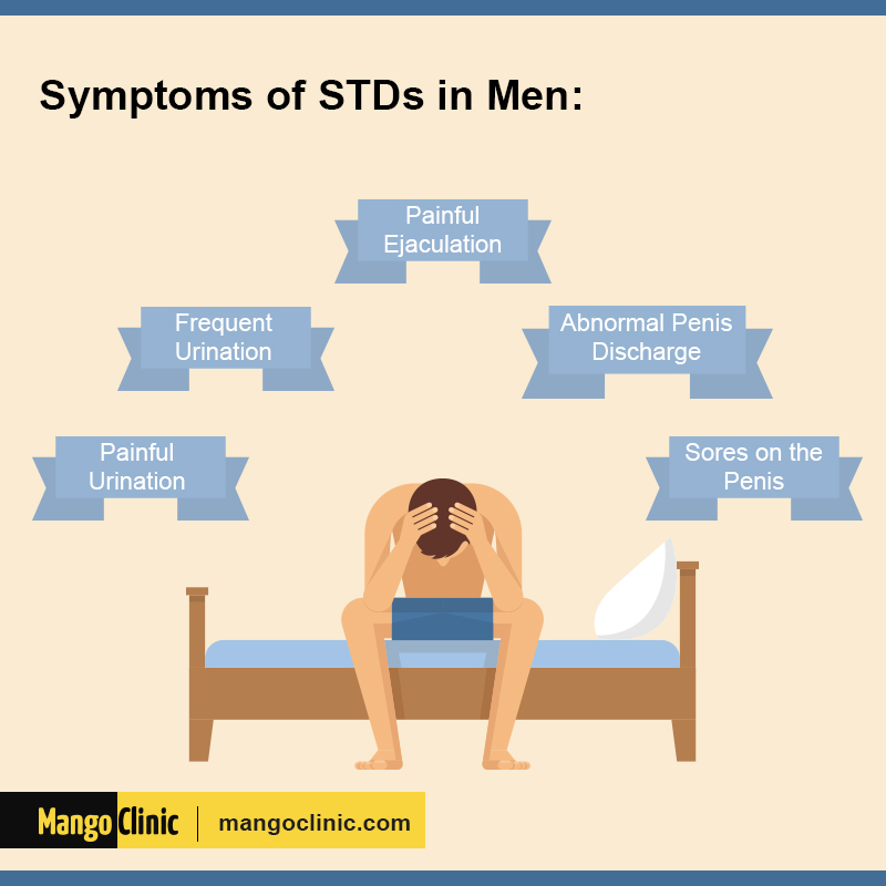 STDs Symptoms