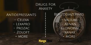 Anxiety Drugs
