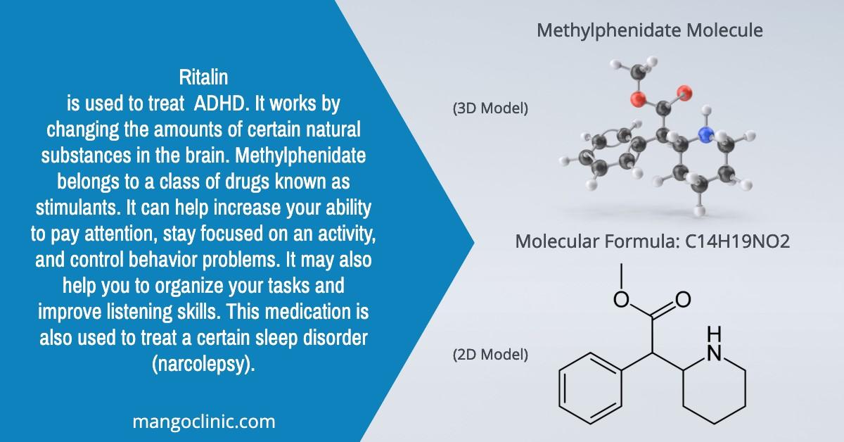ADHD Treatment: Ritalin