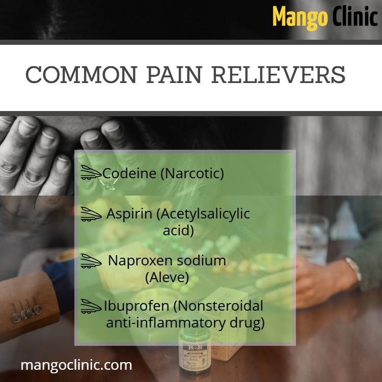 Naproxen sodium, Aspirin,Codeine,Ibuprofen