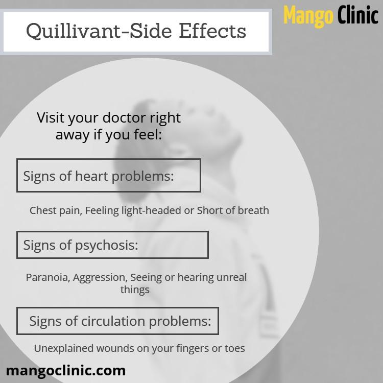 Methylphenidate (METH il FEN i date)- Side Effects