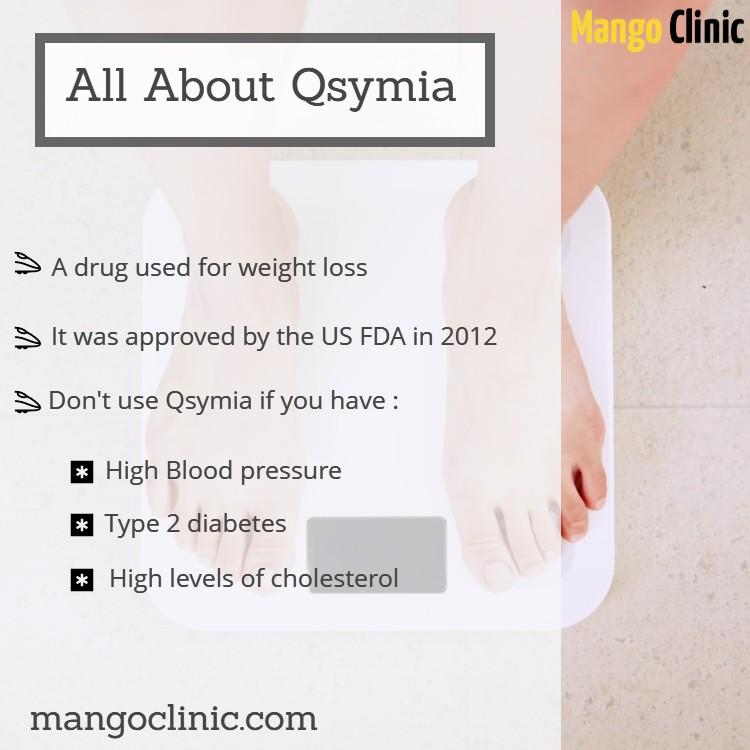 Qsymia (Phentermine-Topiramate)