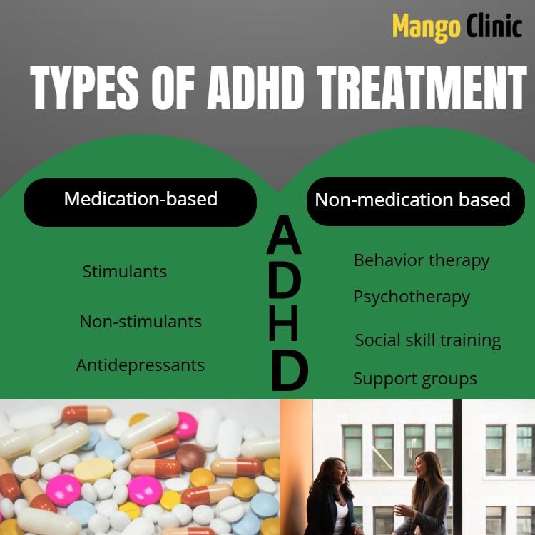 ADHD TREATMENT