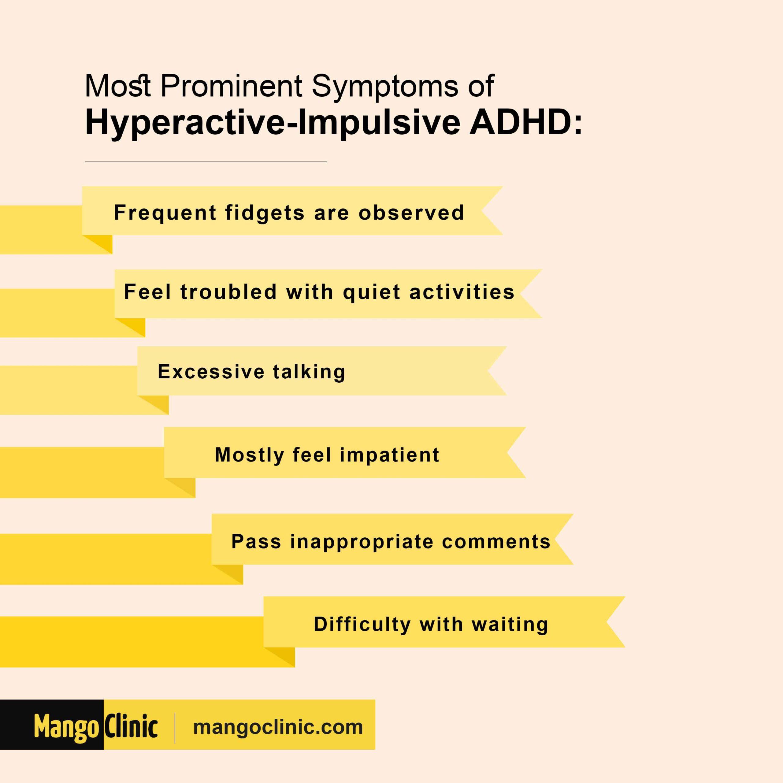 Hyperactive Impulsive ADHD