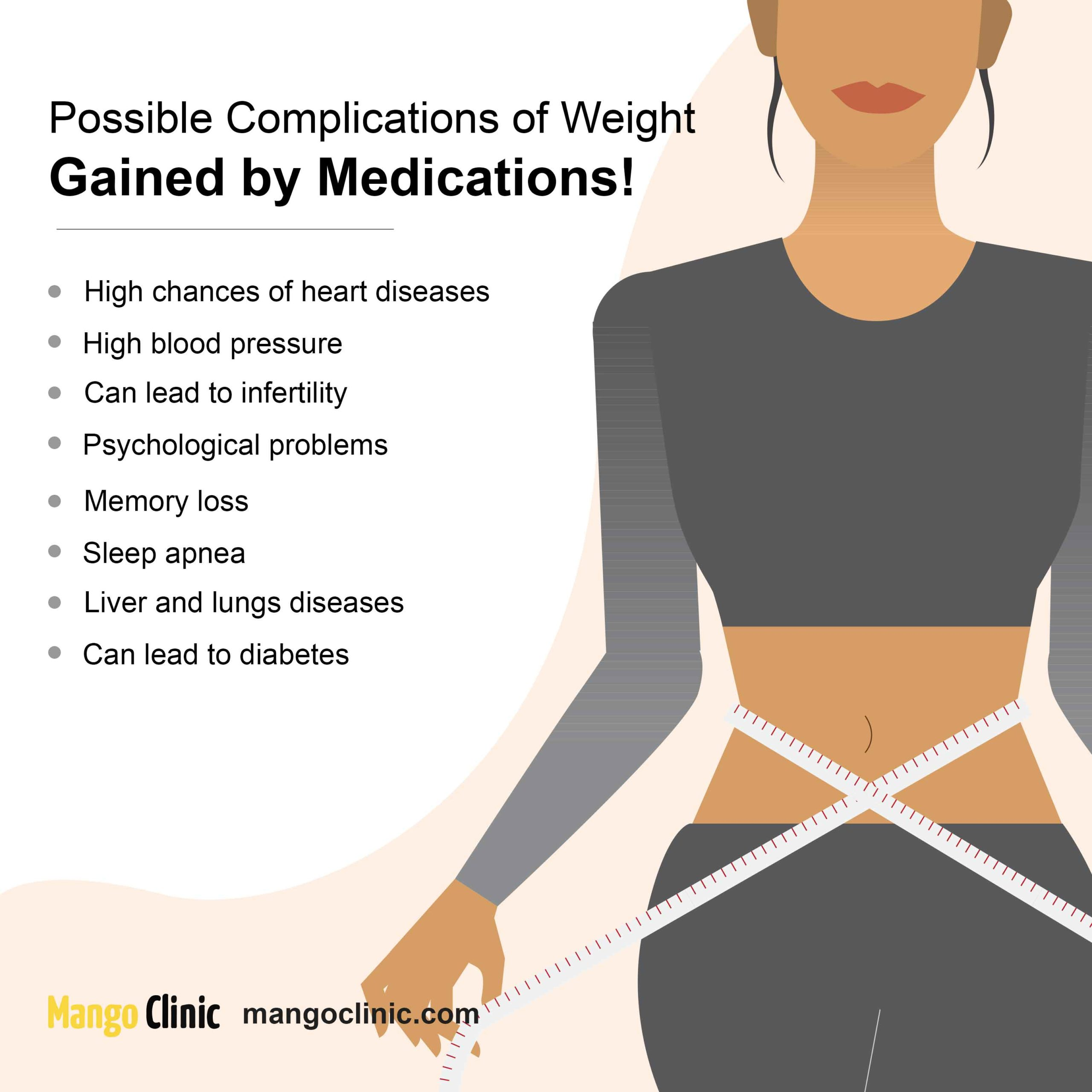 Possible complications of weight gained by medications!