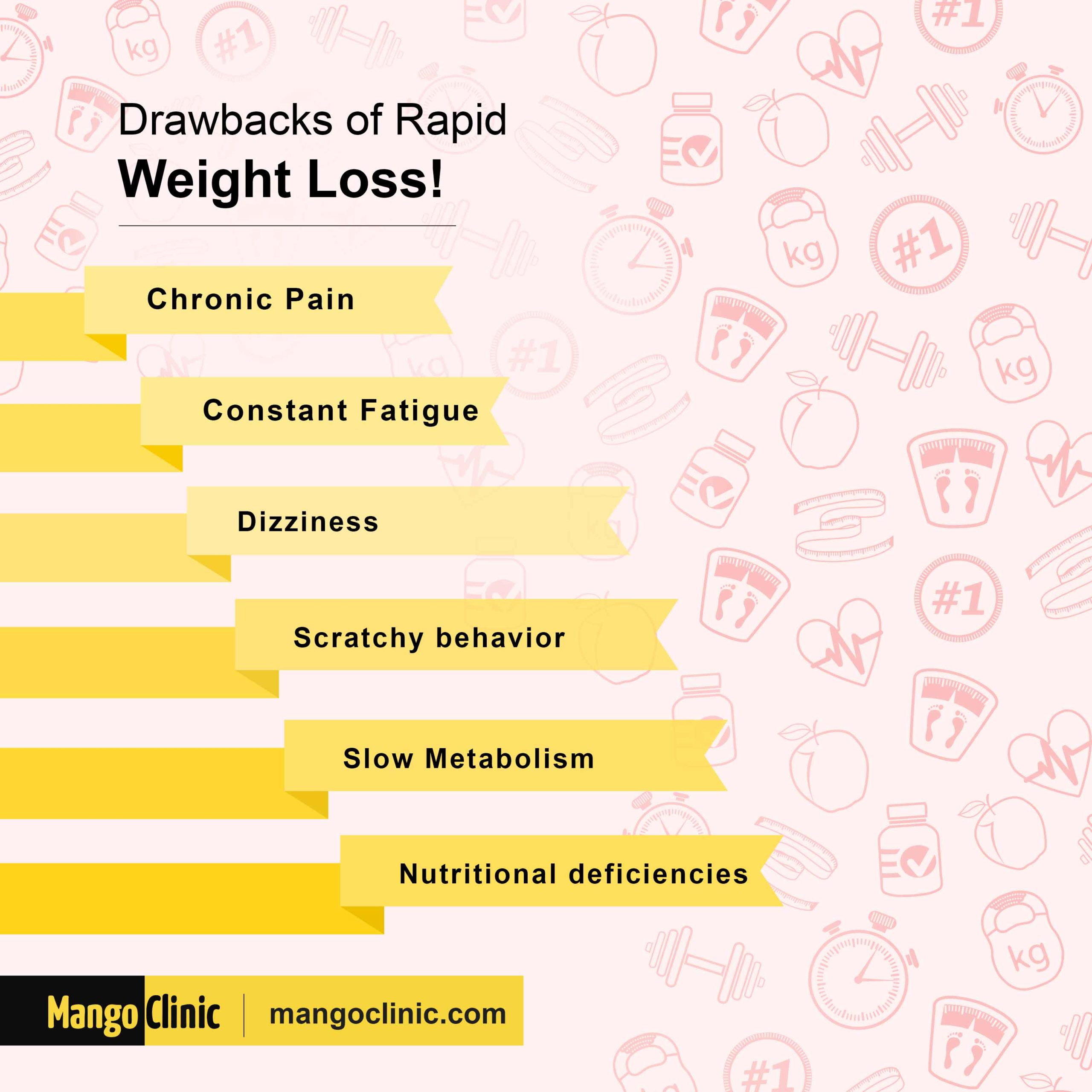 Drawbacks of Rapid Weight Loss