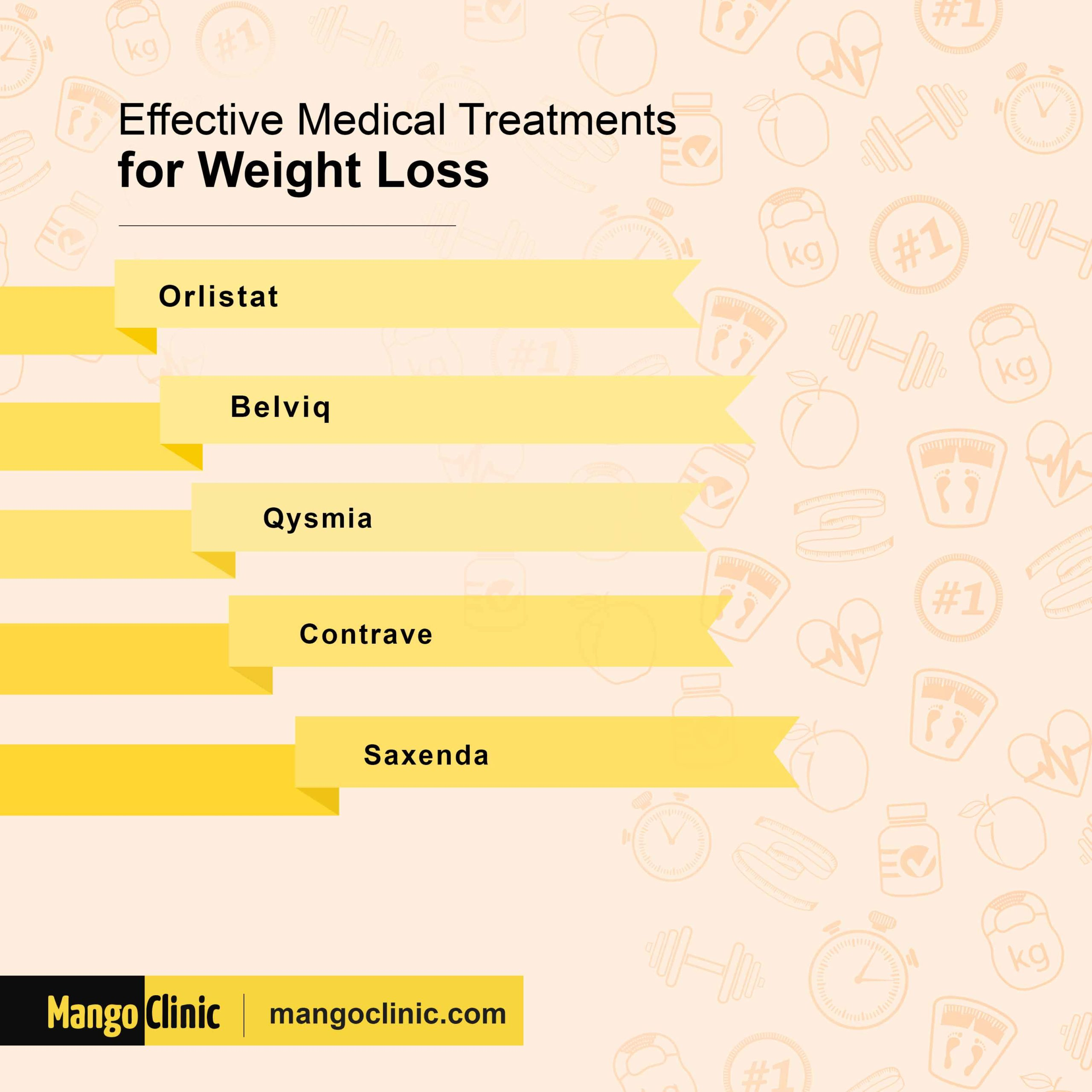 Effective medicines for weight loss