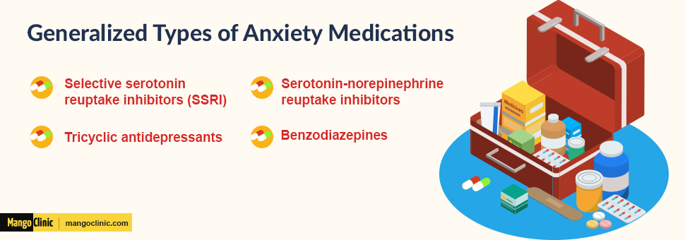Types of anxiety medications