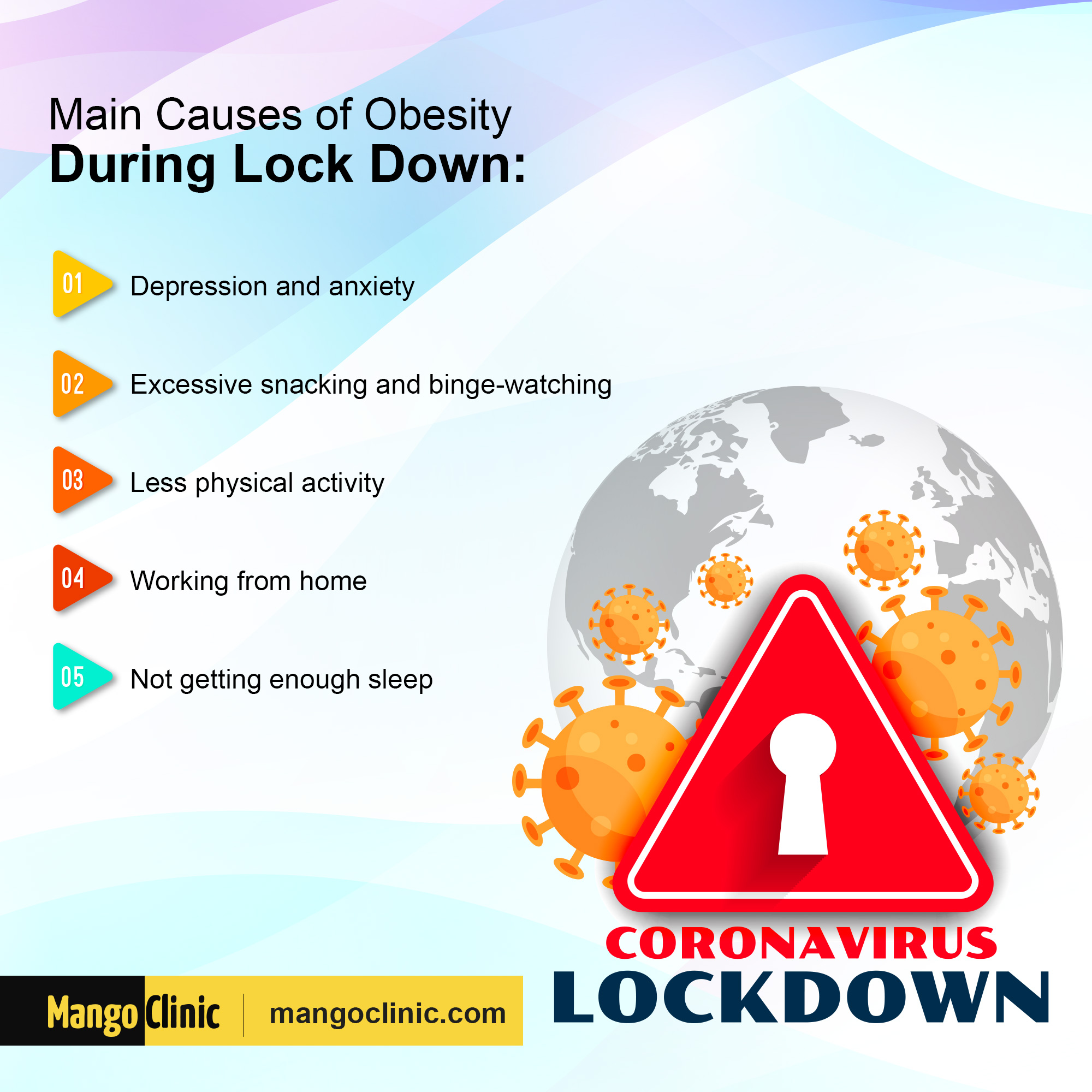 Causes of Obesity during lock down