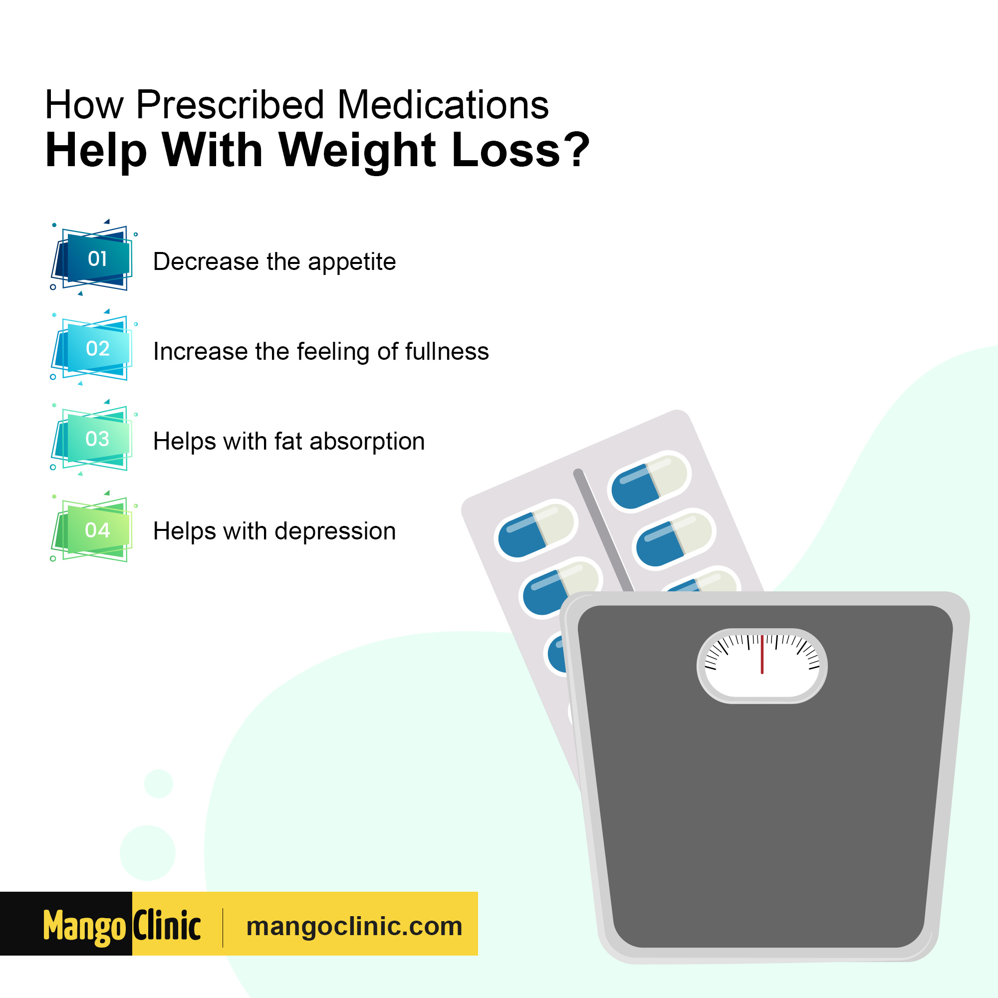 How prescribed medications help weight loss
