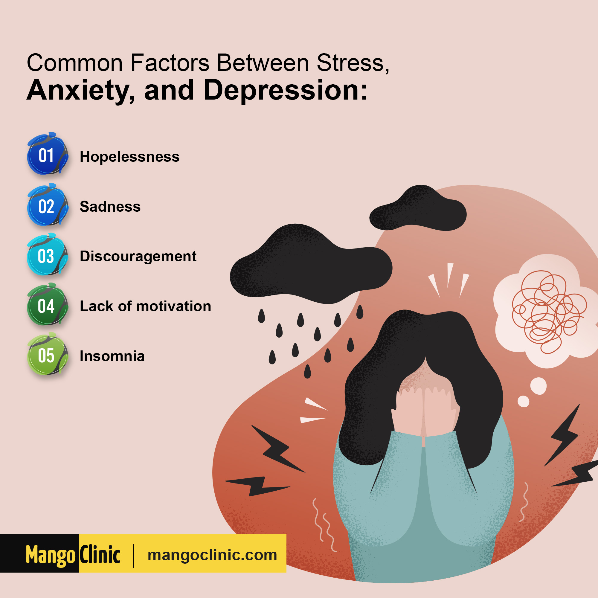 Stress, anxiety and depression commonalities