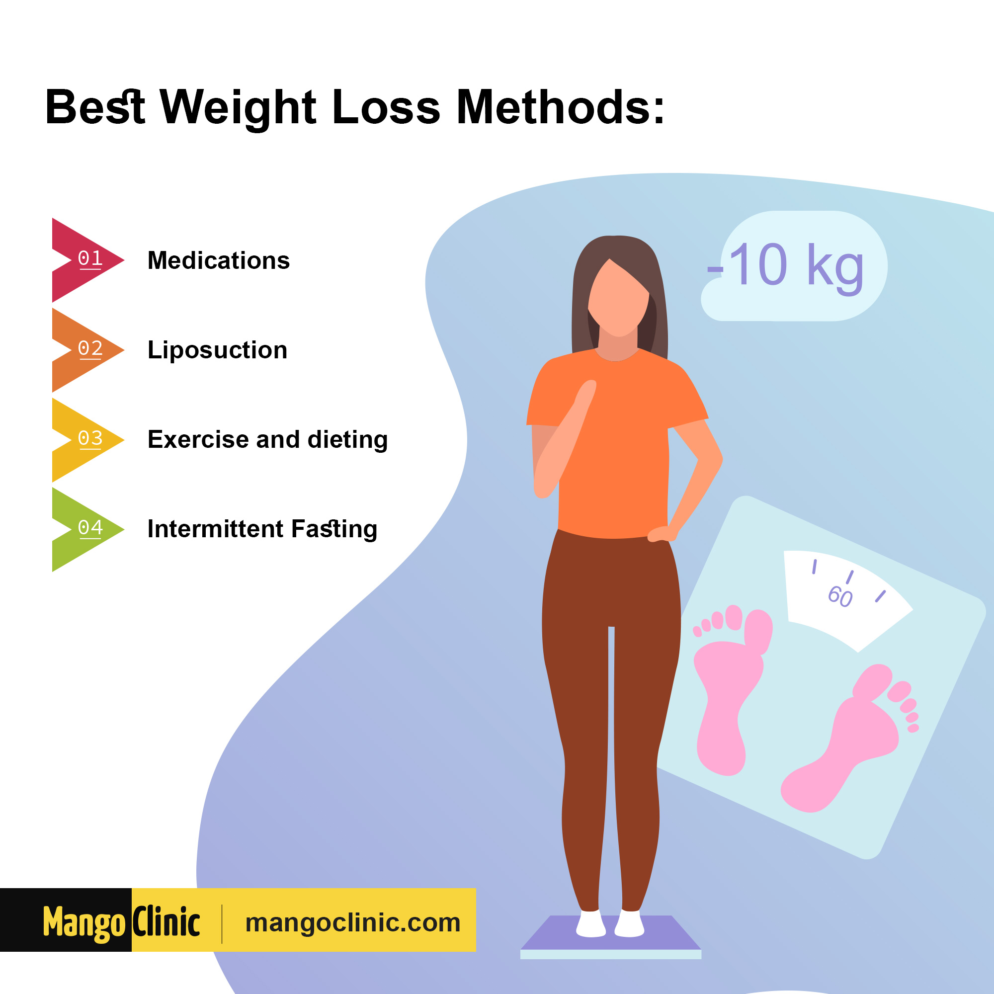 most amazing weight loss methods