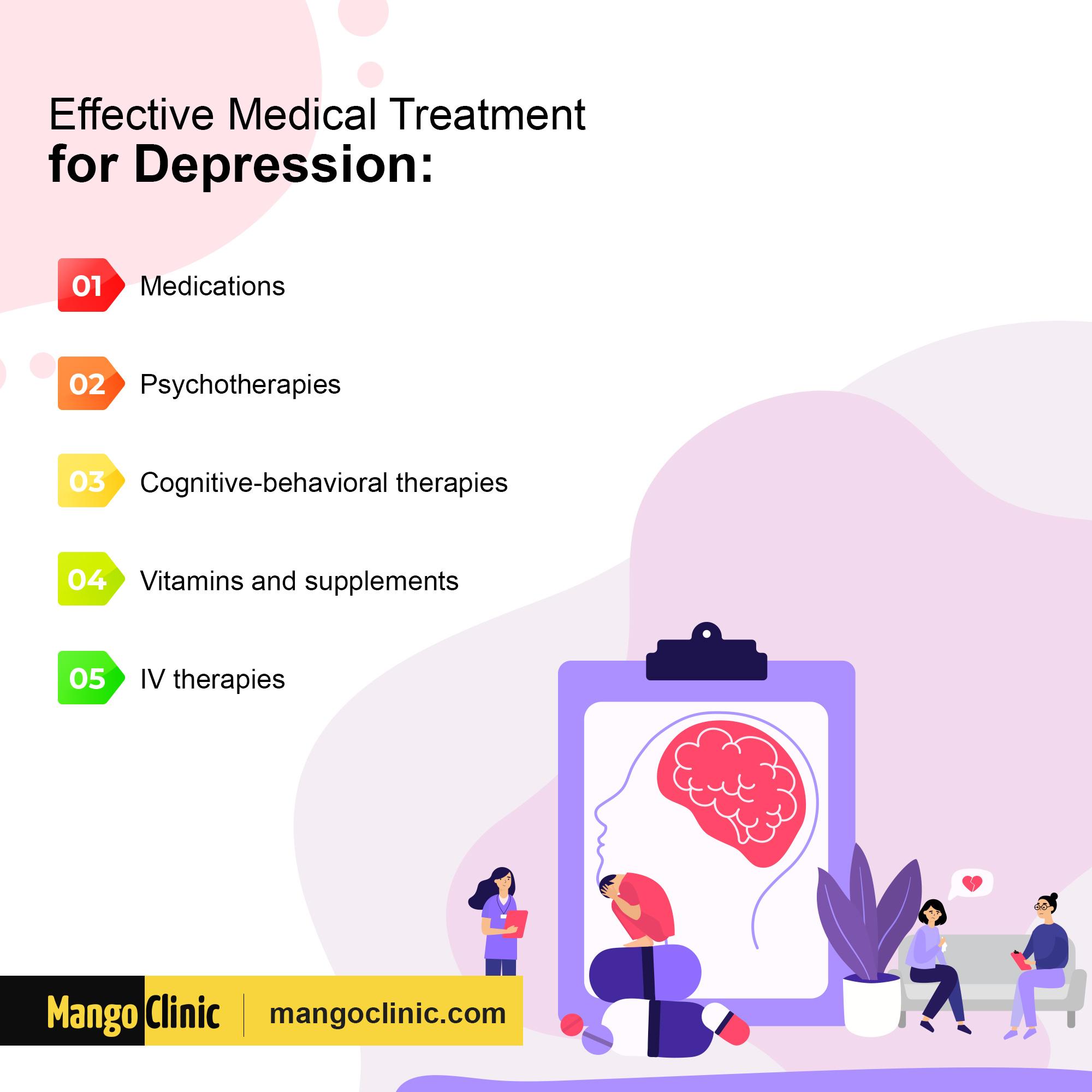 Medical treatment for depression