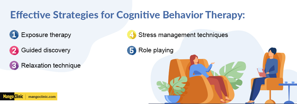 Strategies for Cognitive Behavior Therapy or CBT for ADD
