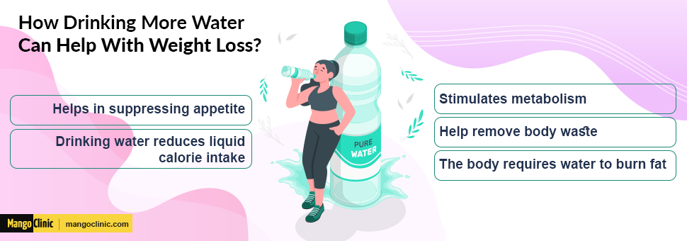 How drinking more water can help weight loss