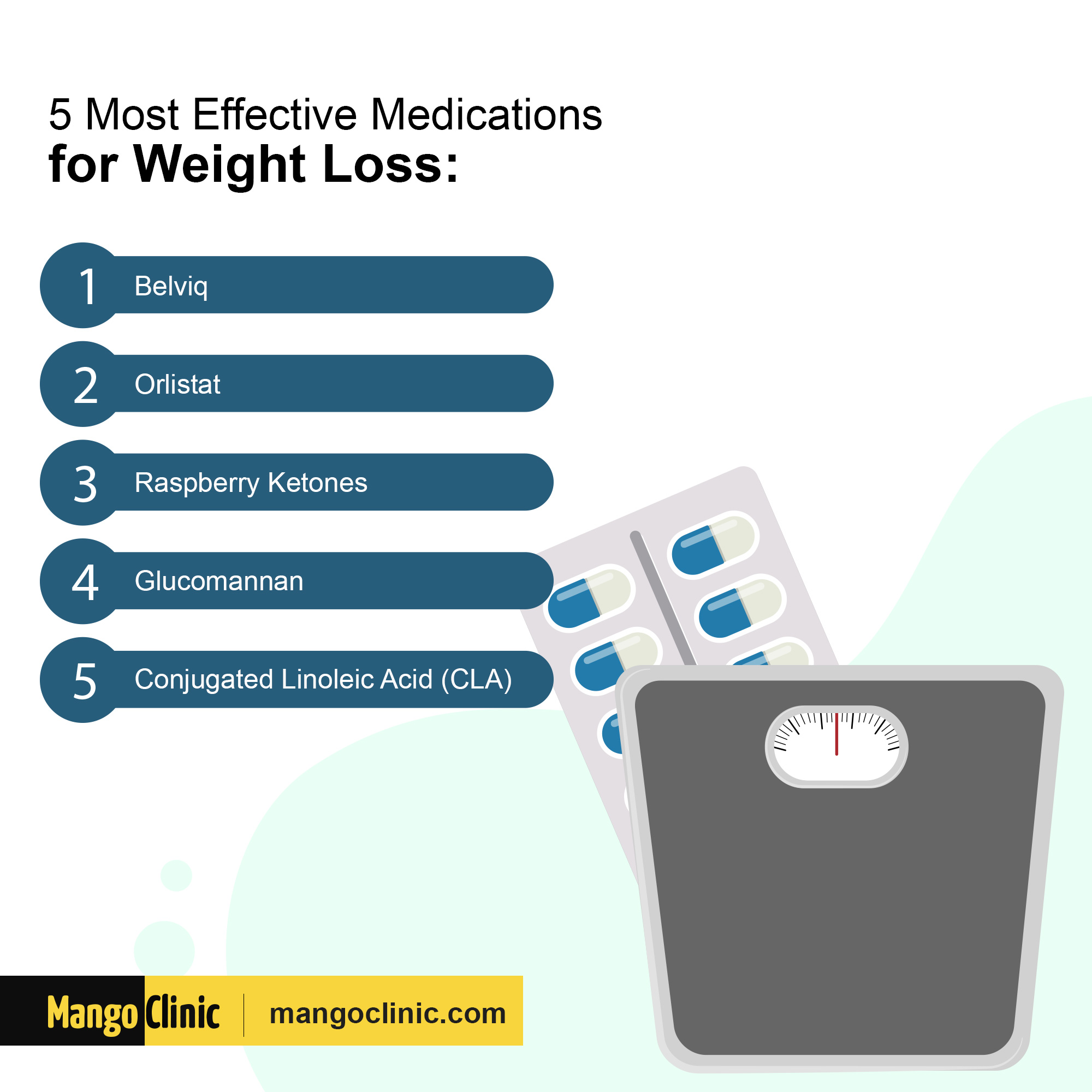 Effective medications for weight-loss