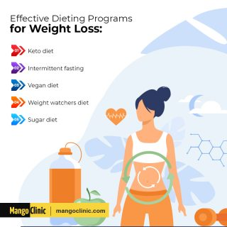 Effective dieting programs