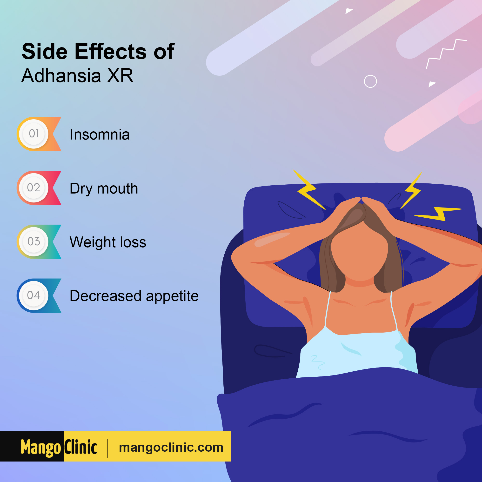 Adhansia XR Side Effects