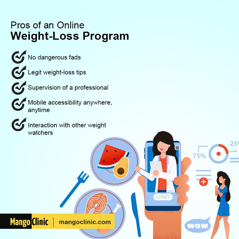 online weight loss program pros