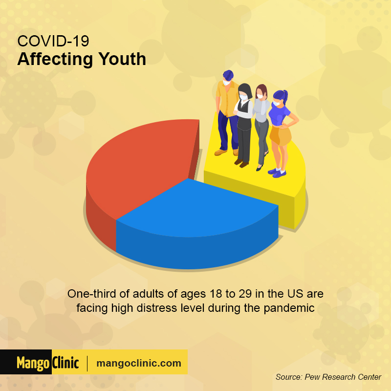 covid 19 affecting youth