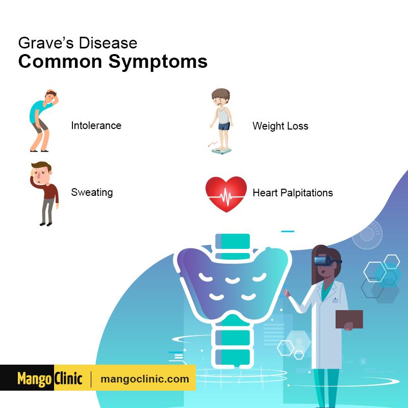 Grave's Disease Common Symptoms