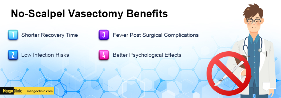 No-Scalpel Vasectomy Benefits