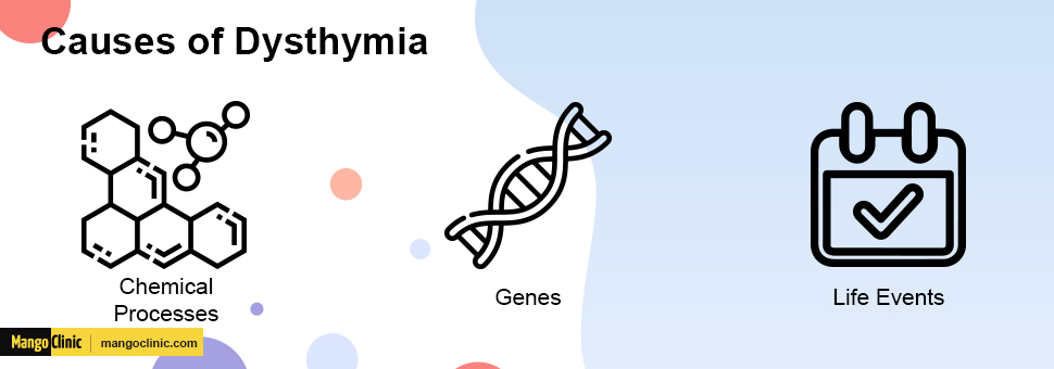 Dysthymia