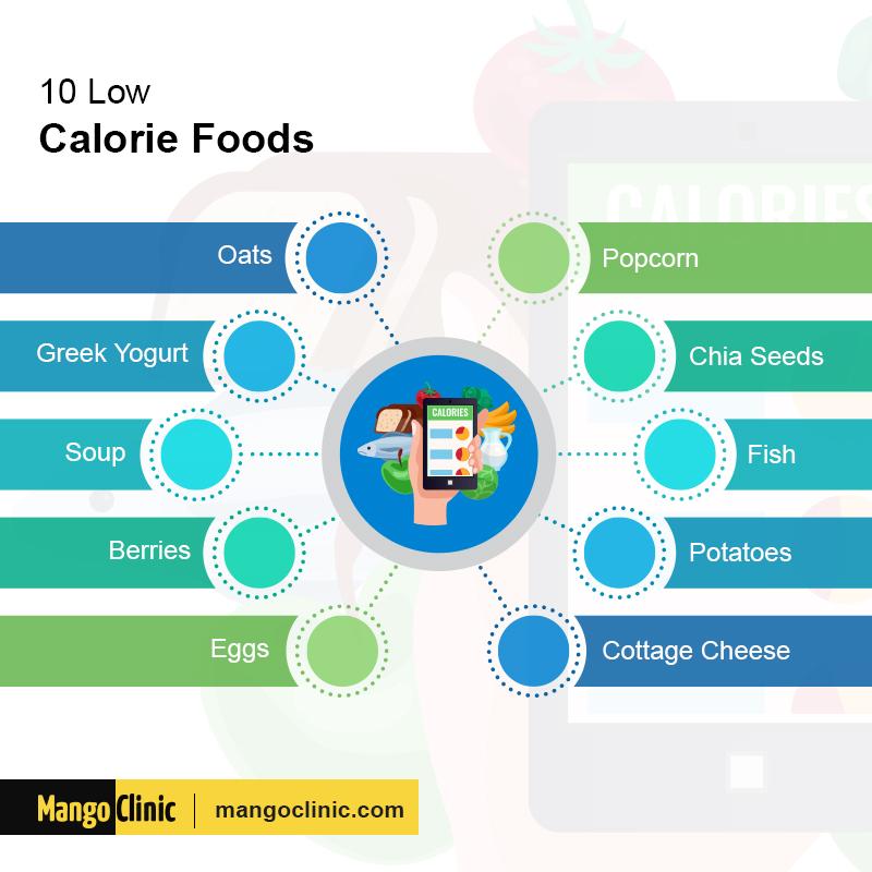 Calorie Foods