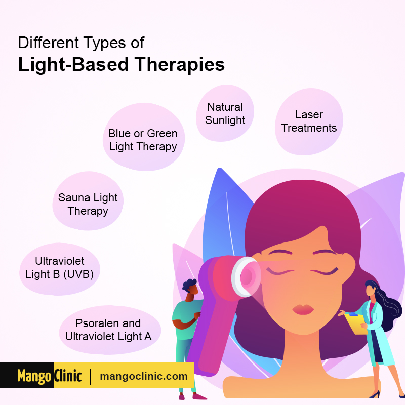 Light Based Therapies