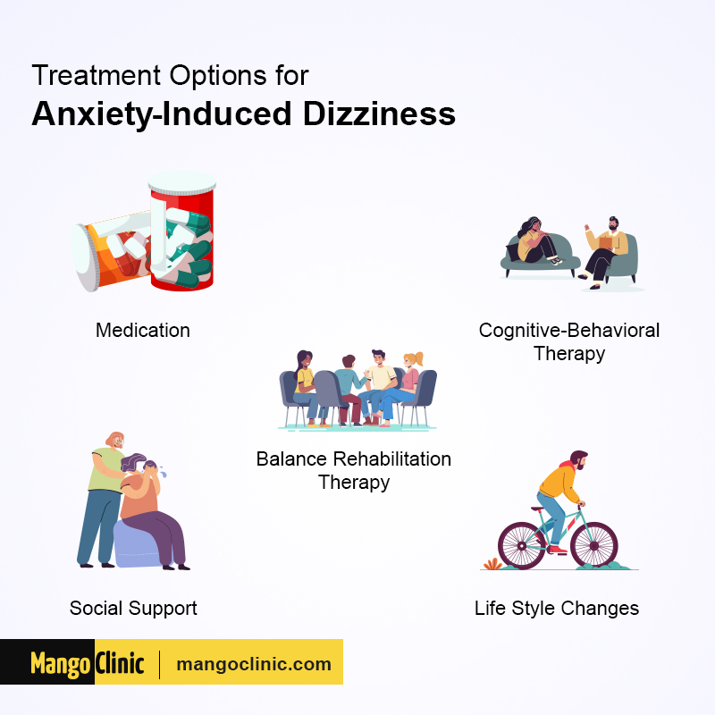 Anxiety-Induced Dizziness
