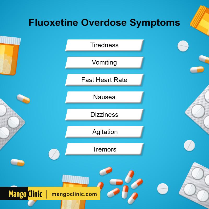 Fluoxetine Overdose