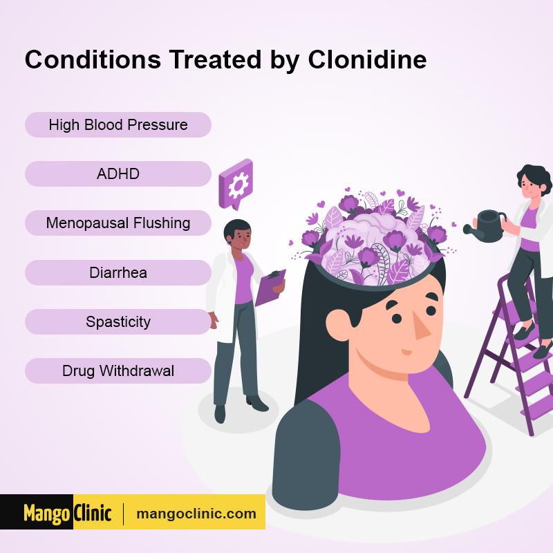 Clonidine for ADHD