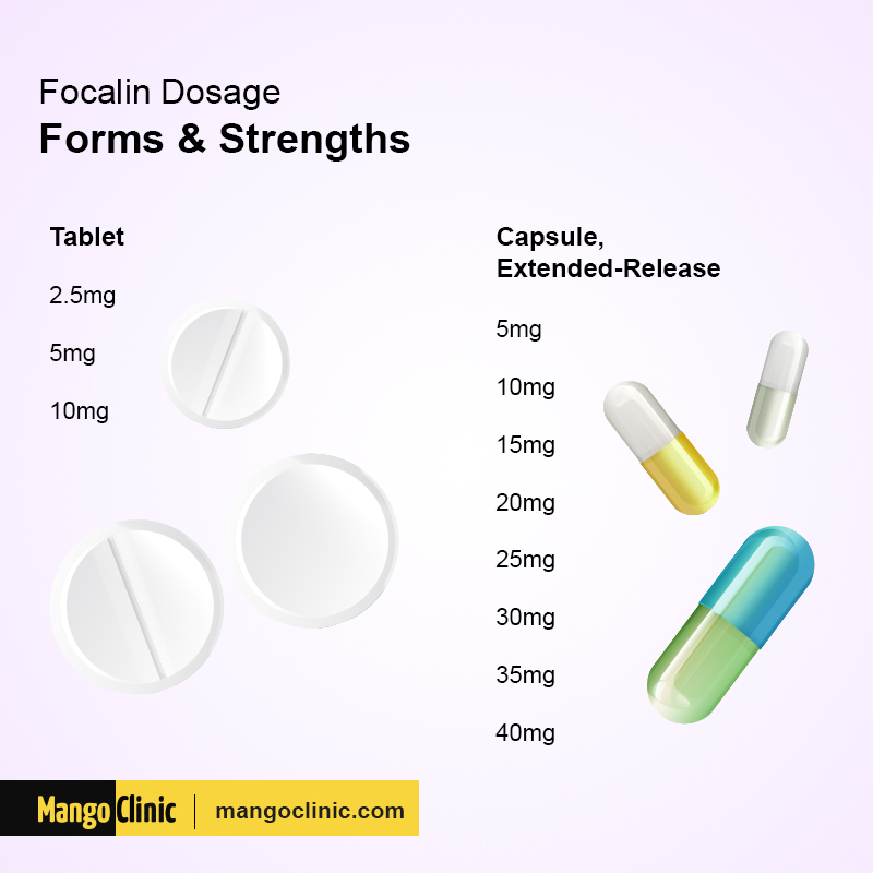 Focalin Prescription