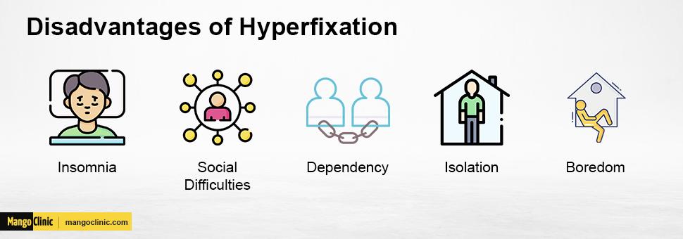 Hyperfixation
