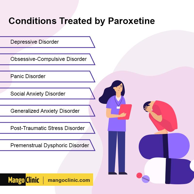 Paroxetine (Paxil)