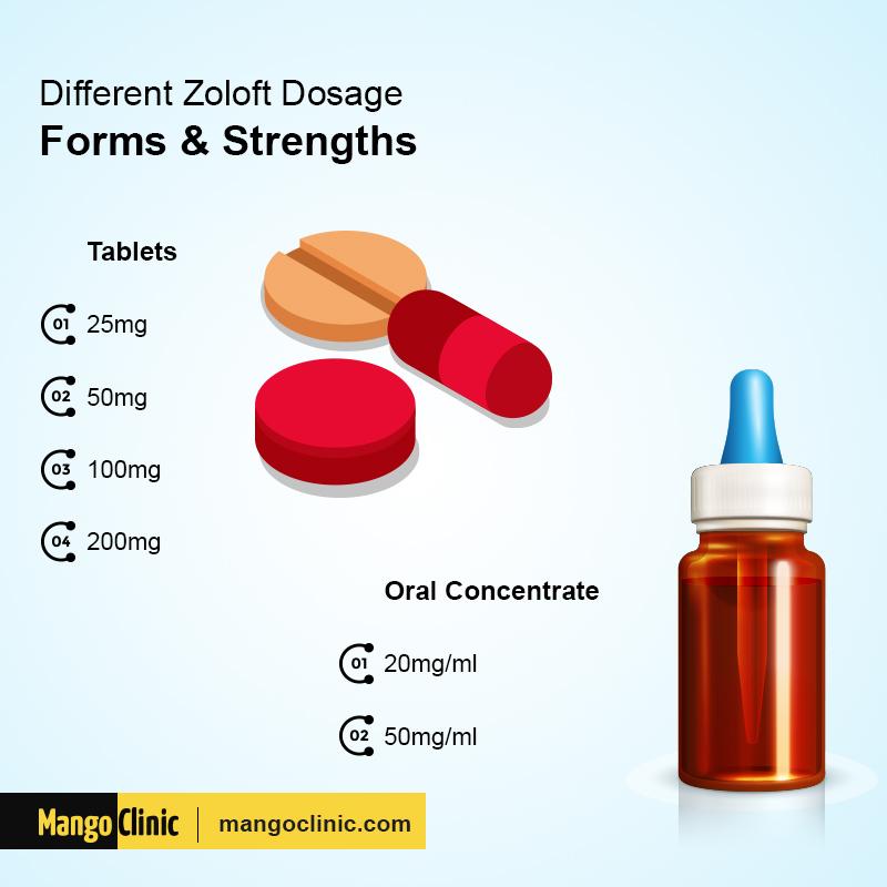 Zoloft Prescription