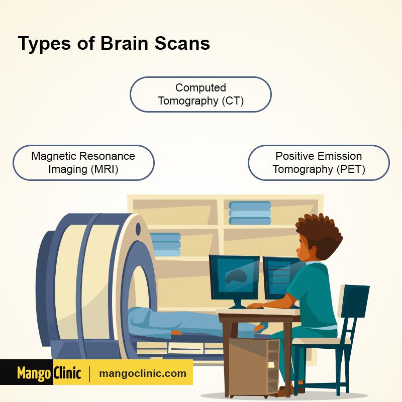 ADHD Brain Scans