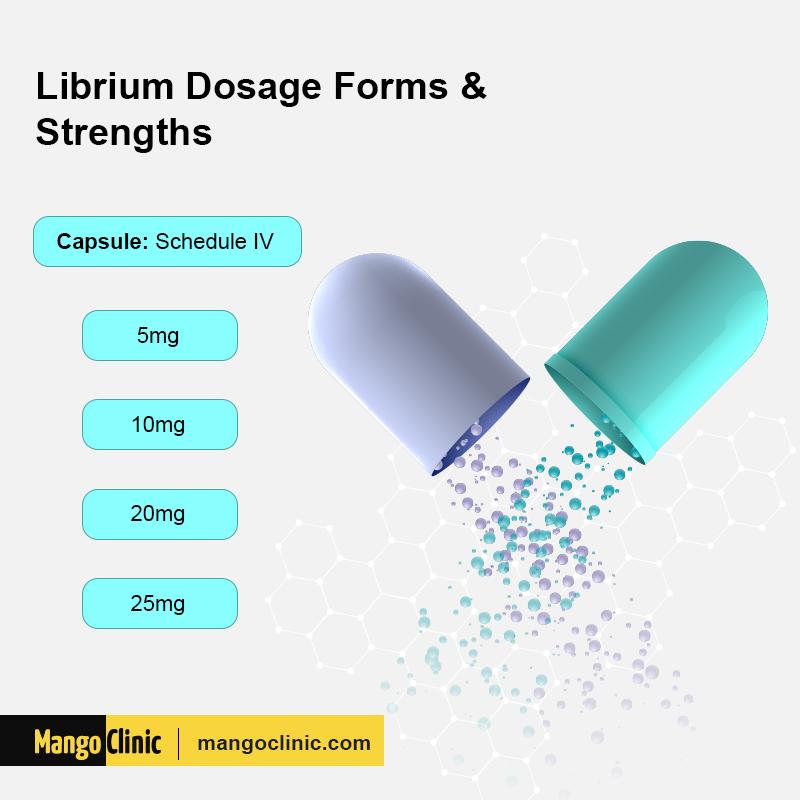 Librium Dosage