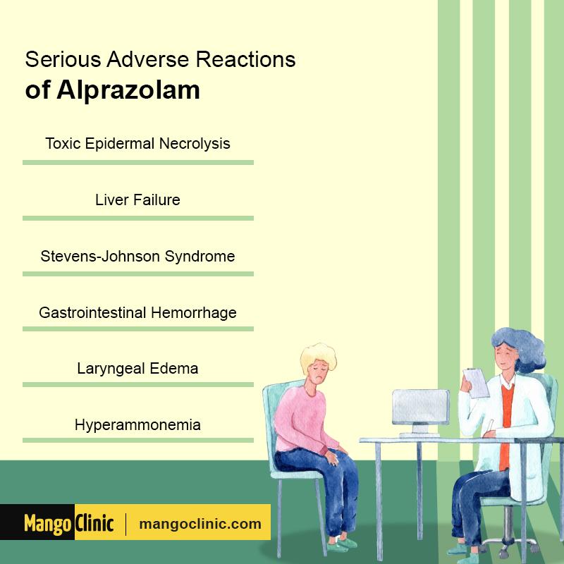 Farmapram Alprazolam