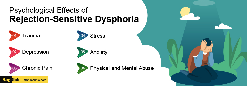 Rejection-Sensitive Dysphoria